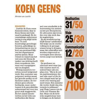 Koen Geens, Minister van Justitie: 68/100