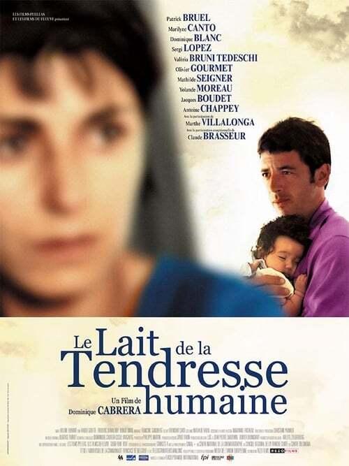 movie cover - Le Lait De La Tendresse Humaine