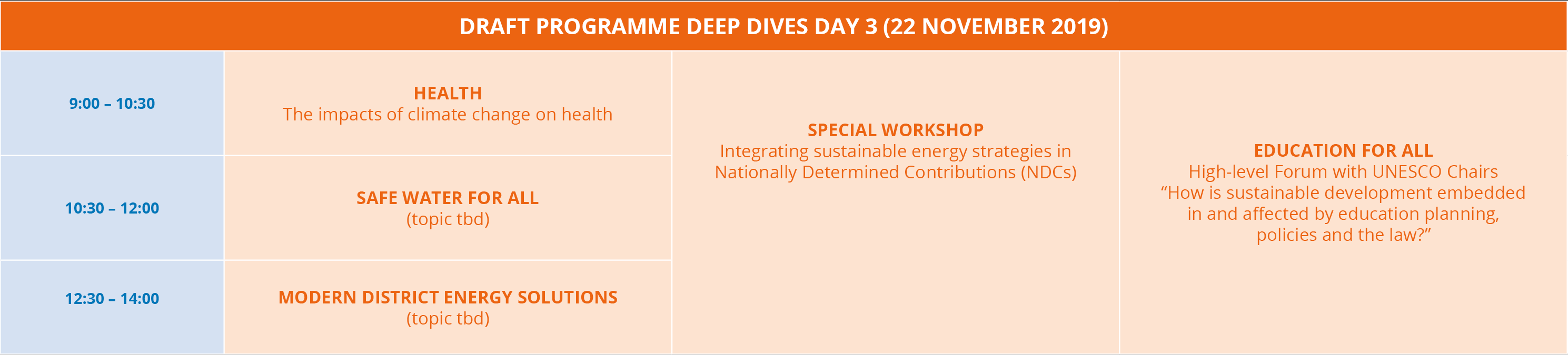 G-STIC 2019 Programme Deep Dive Sessions Day 3