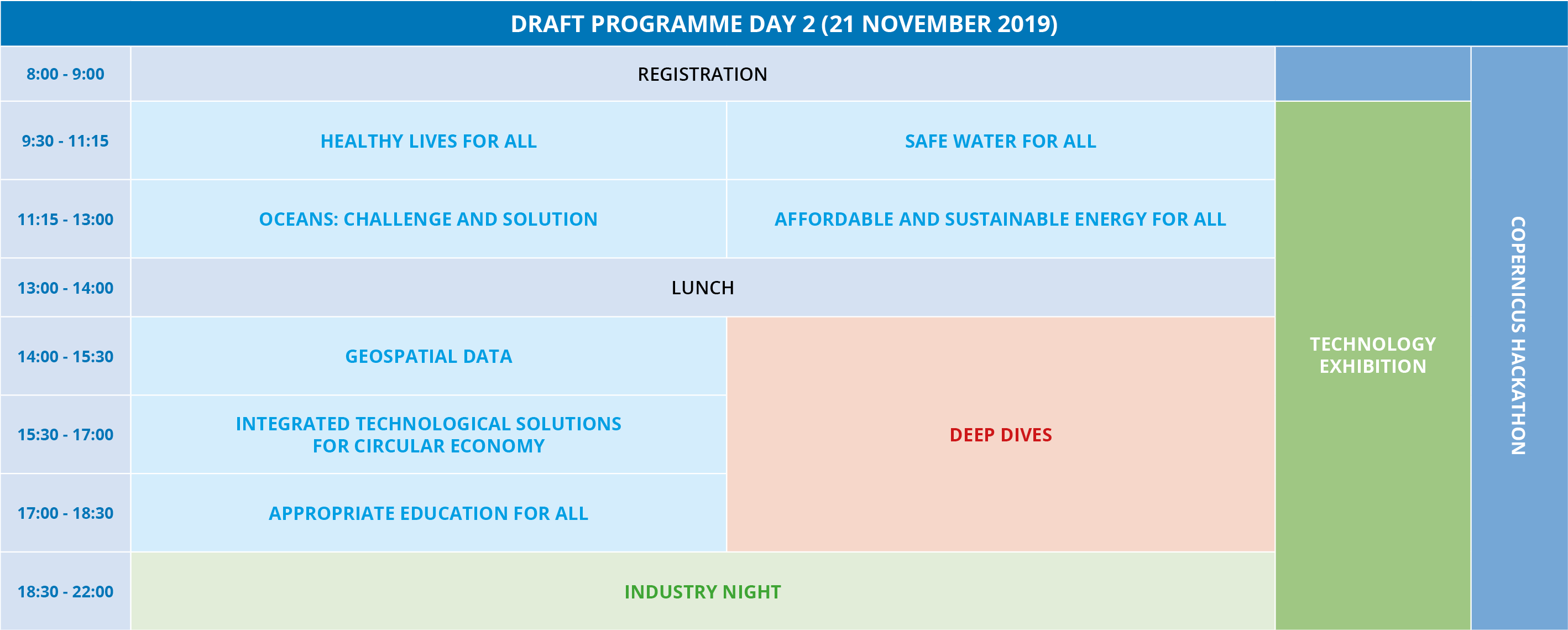 G-STIC 2019 Programme Day 2