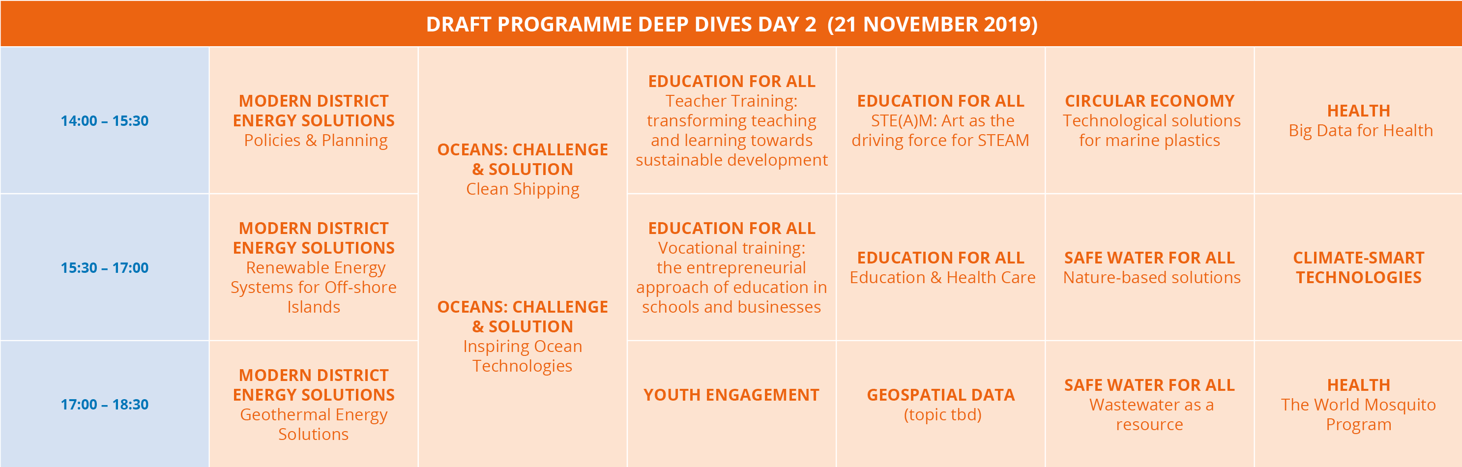 G-STIC 2019 Programme Deep Dive Sessions Day 2