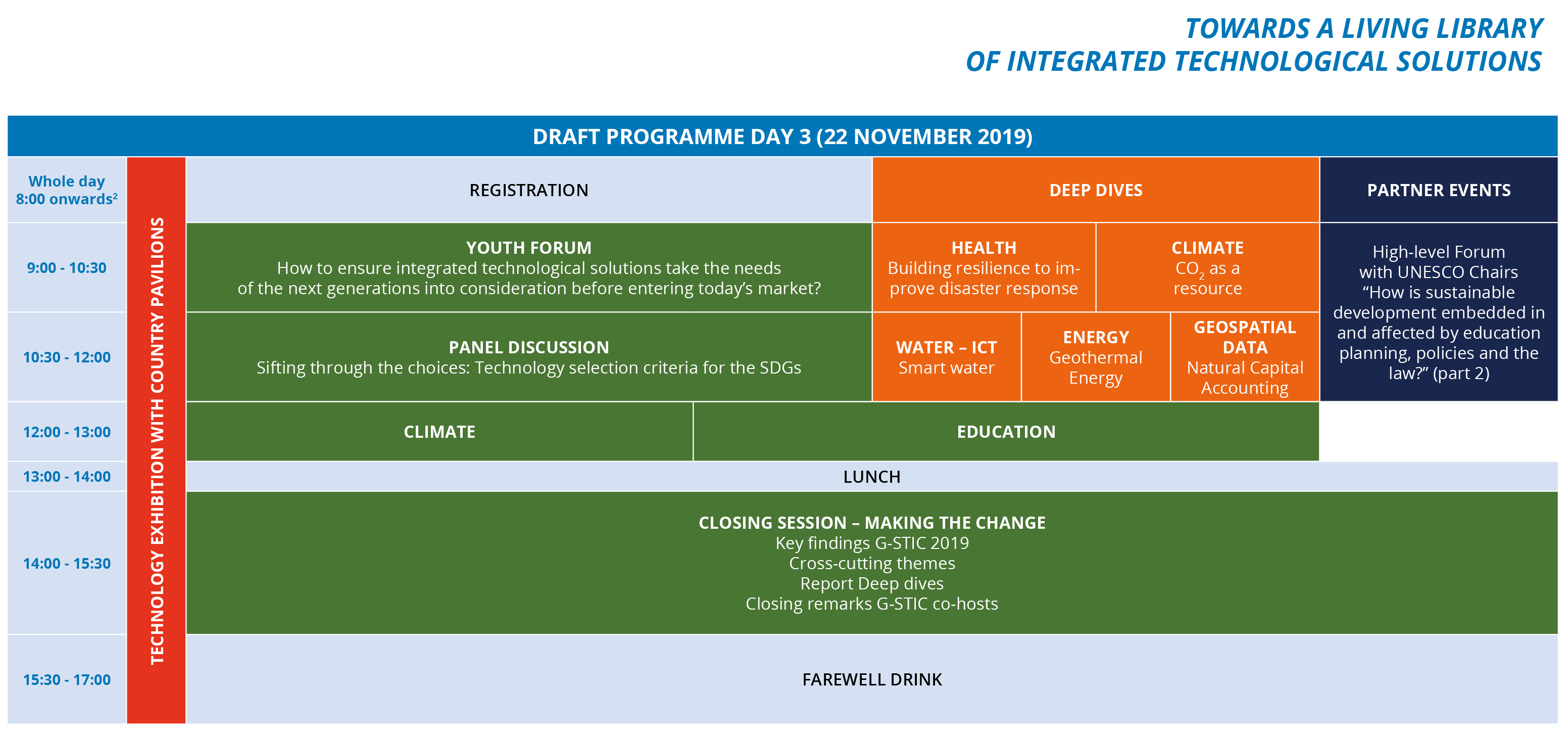 G-STIC 2019 Programme Day 3