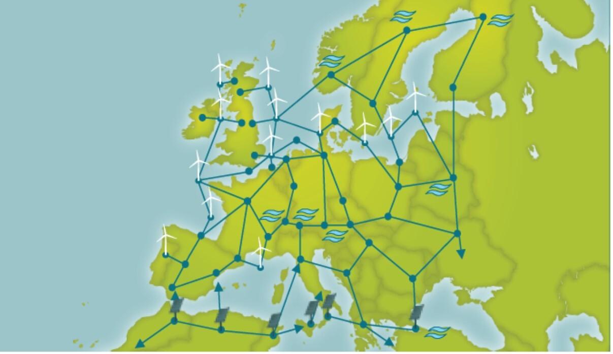 Fig. 2: Het Europese supergrid, met aftakkingen naar Afrika