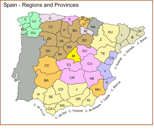 Structure of regions, departments and prefectures