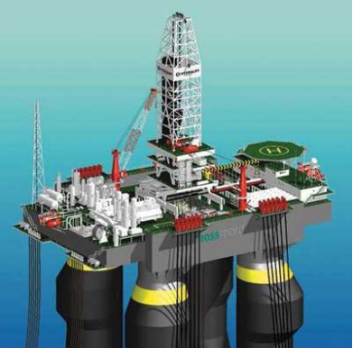 CP design & retrofit for offshore platforms