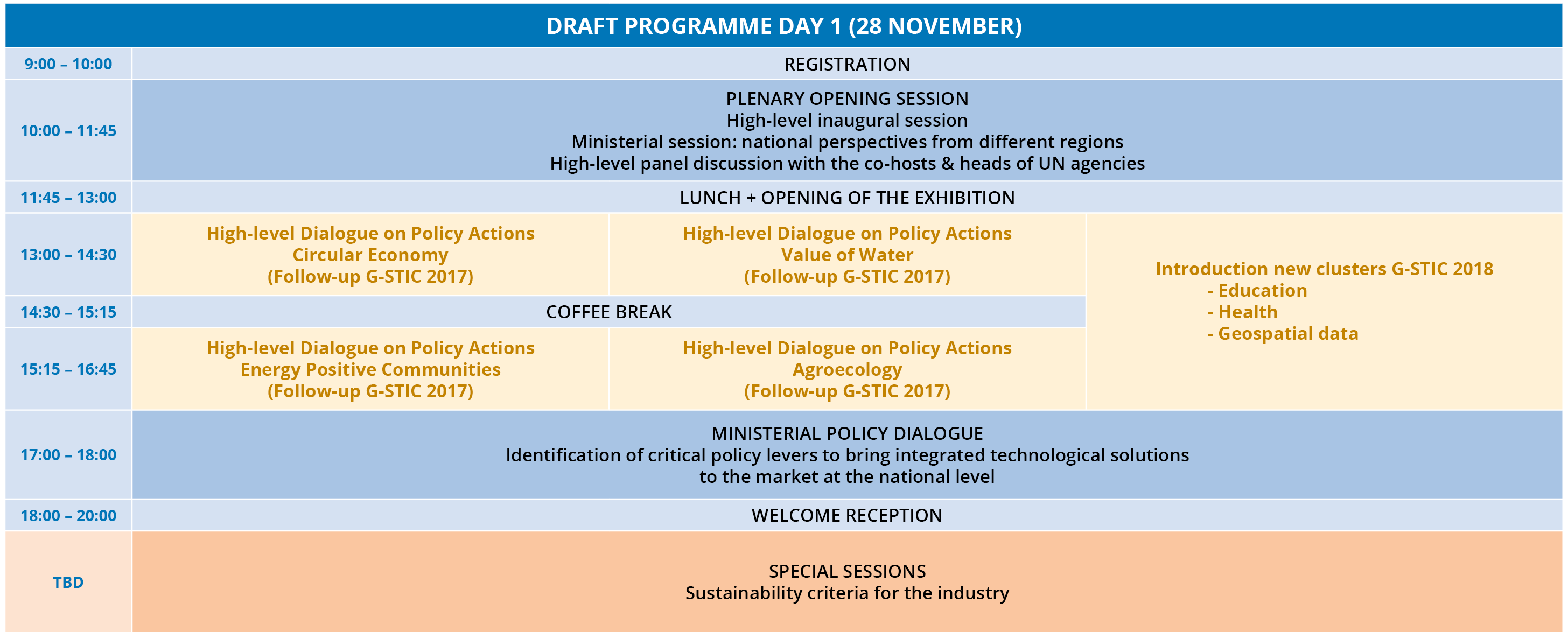 G-STIC 2018 Programme - Day 1