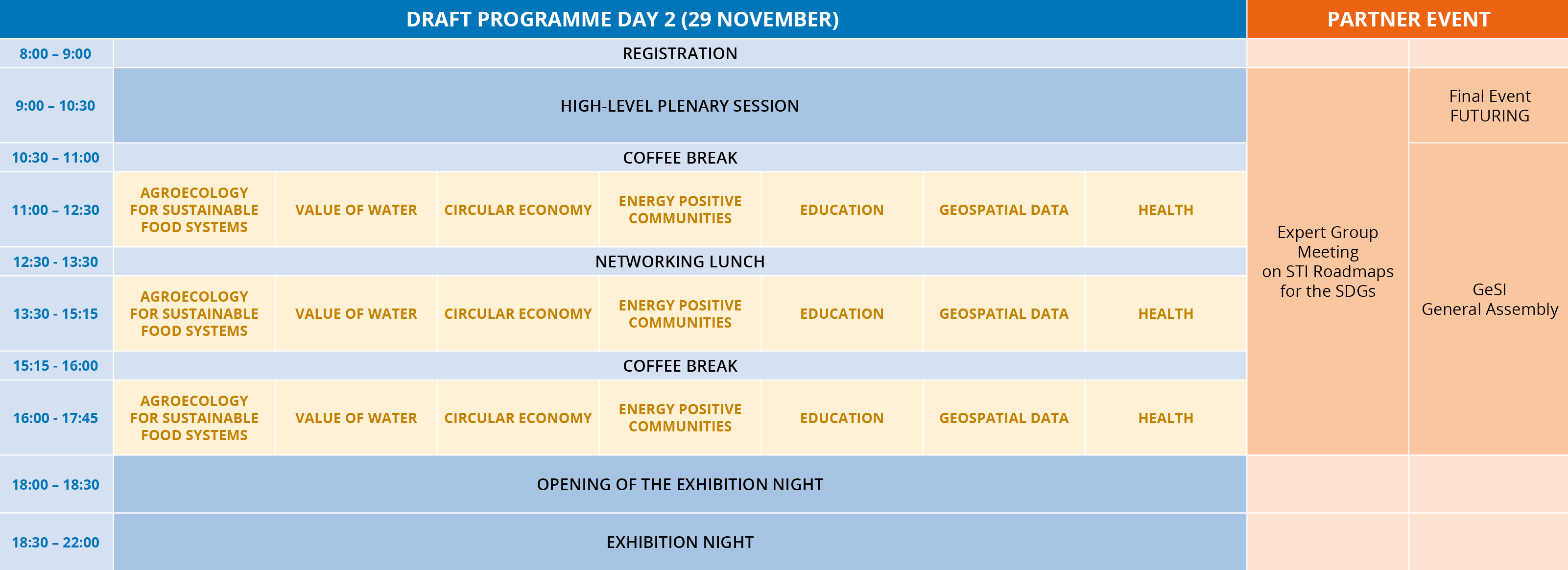 G-STIC 2018 Programme Day 2