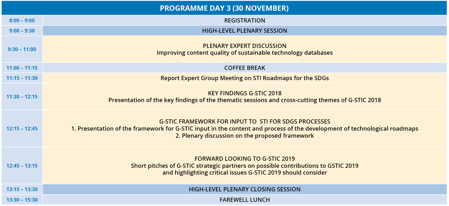 G-STIC 2018 Programme Day 3