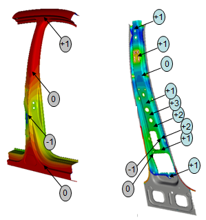 Image of E-coating simulation for the automotive industry