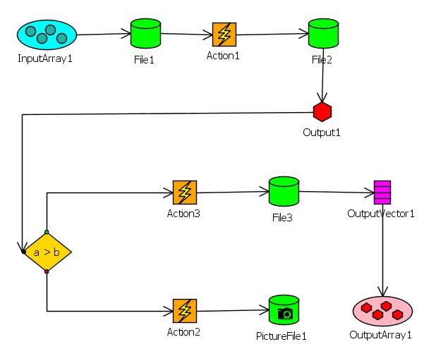 Engineering Software Interfaces   Noesis Solutions   Noesis