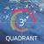 Quadrant 3- Livre-cahier (2 périodes/semaine)