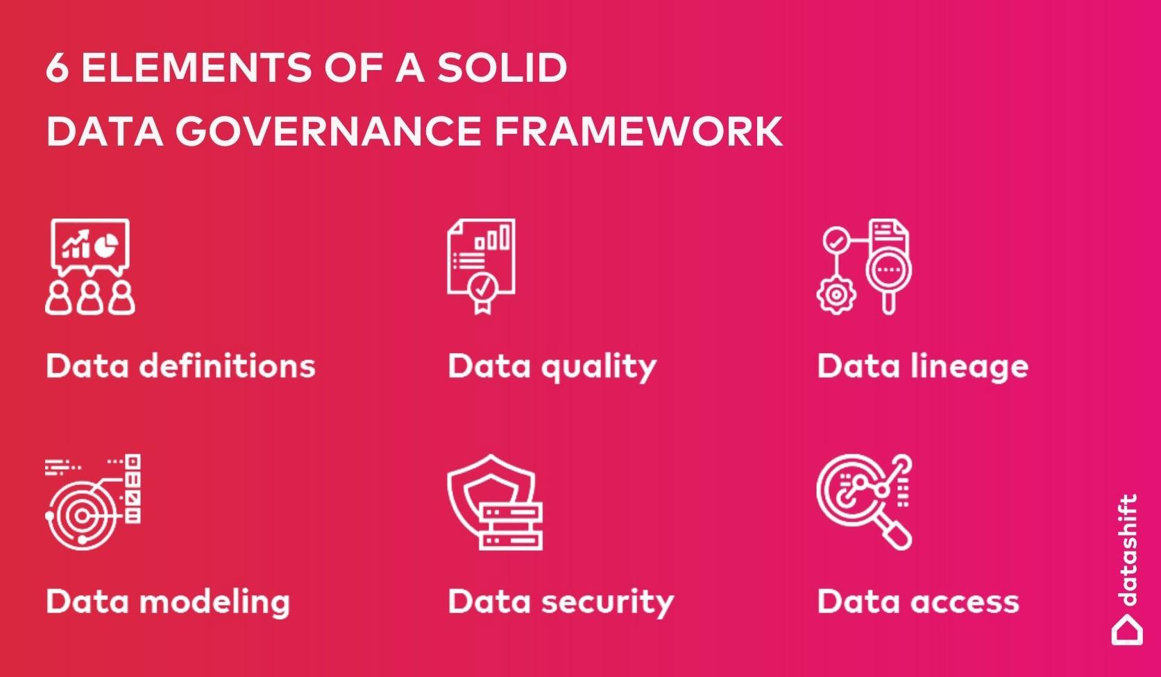 elements of solid data governance framework